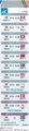 2018 평창 동계올림픽 컬링 여자 경기 결과