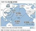 북한 주요 미사일 사거리