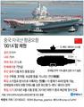 중국 첫 국산 항모 '해군창건일' 시험 운항 나설듯