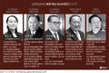 남북정상회담 북측 핵심 외교브레인은 누구?