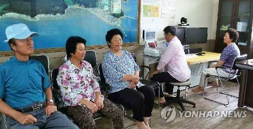 (Yonhap Feature) Telemedicine offers convenience for S. Koreans in remote areas