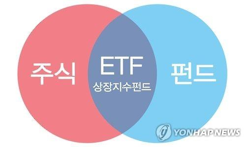 Seoul bourse, Naver in joint pitch for ETFs