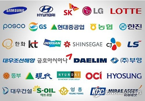 Internal trade high at third-generation chaebol firms