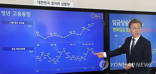 (2nd LD) New bulletin board on jobs highlights president's focus on job creation