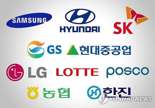 Top 10 group units see jump in Q1 operating income