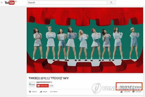 TWICE's 'TT' music video tops 200 mln YouTube views