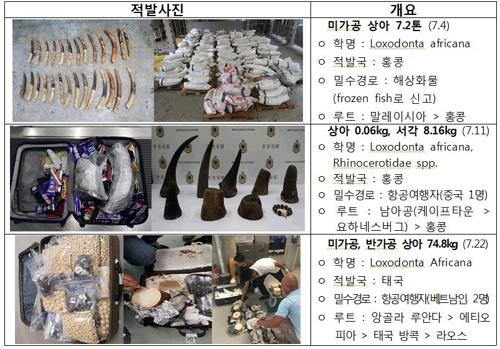 S. Korea clamps down on ivory smuggling