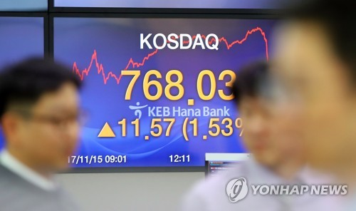 (News Focus) Concern looms over minor bourse's bubble
