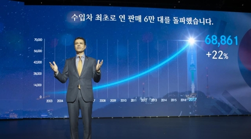 Mercedes-Benz expects solid growth in S. Korea this year