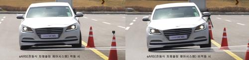 Hyundai Mobis develops stabilization technology
