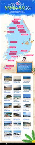 '올여름은 해변에서'…청정 해수욕장 20곳 선정