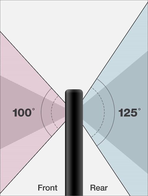 LG G6, '카툭튀' 없는 고화질 광각 후면 카메라 탑재