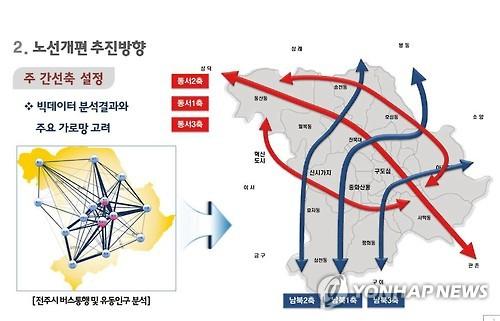 전주완주 시내버스 지간선제 첫 운행…곳곳에서 혼선·작동미비