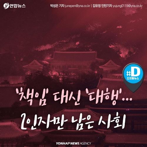[카드뉴스] '책임' 대신 '대행'…2인자만 남은 사회