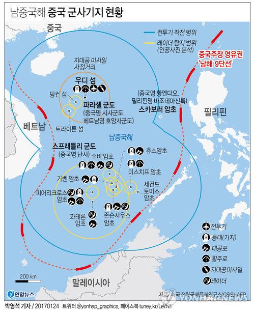 '불안한' 남중국해…中 영유권강화 '박차'에 주변국 촉각·반발(종합)