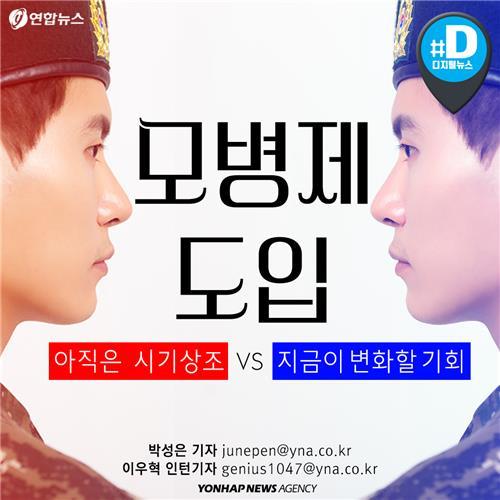 [카드뉴스] 모병제…'아직은 시기상조' vs. '지금이 변화할 기회'