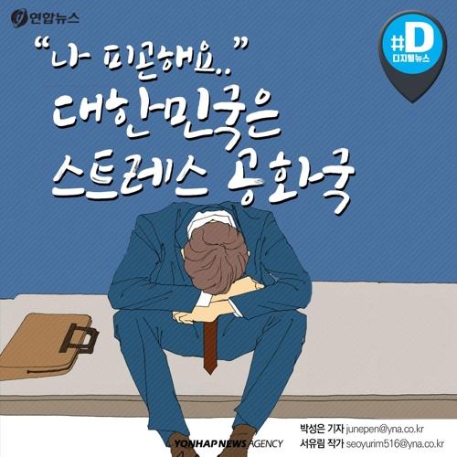 """[카드뉴스] """"나 피곤해요""""…대한민국은 스트레스 공화국"""