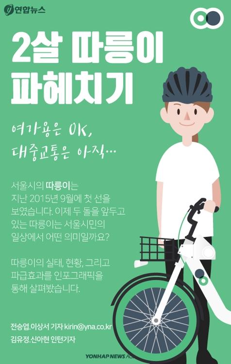 [카드뉴스] 서울시 공공자전거 '따릉이'…제대로 달리고 있나
