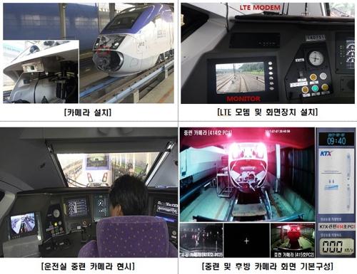 고속열차 연결에 사물인터넷 활용한다…첨단 시스템 개발