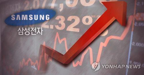 """""""그때 살걸"""" 삼성그룹주펀드 올해 평균 수익률 31%"""