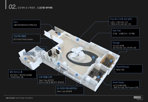 3D 피팅·포토존 갖춘 의류업계 지원센터 G밸리에 오픈