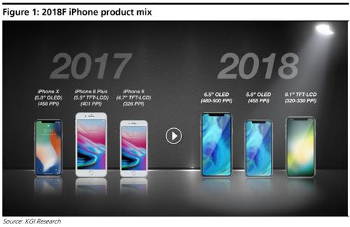 """""""애플, 내년에 6.5인치 대화면 아이폰 X 출시할 것"""""""