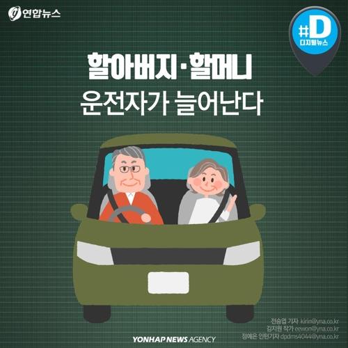 [카드뉴스] 할머니·할아버지 운전자 늘어나는데…괜찮을까요