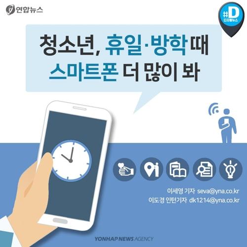 [카드뉴스] 청소년, 휴일·방학 때 스마트폰 더 많이 봐