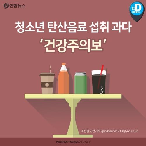 [카드뉴스] 청소년  탄산음료 섭취 과다 '건강 주의보'