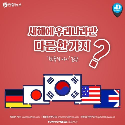 """[카드뉴스] """"새해 첫날 한국인 모두 한살 더 먹는다고요?""""…외국인 어리.."""