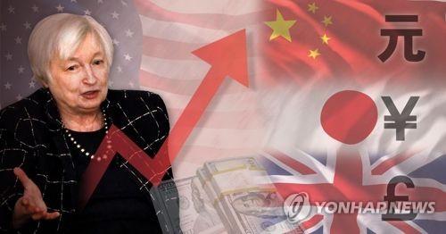유로·엔 흐름 엇갈려…유로존·일본 금리인상 속도차 반영