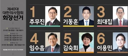 차기 의협회장 오늘 결정…후보자 전원 '문재인케어 반대'