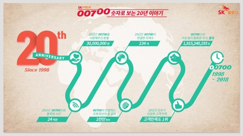 'SK국제전화 00700' 서비스 20주년…3천만명 24억분 이용