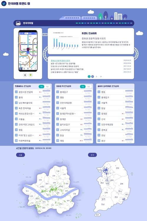 펑타이, 유커 관심사 알려주는 '한국여행 트렌드 랩' 서비스