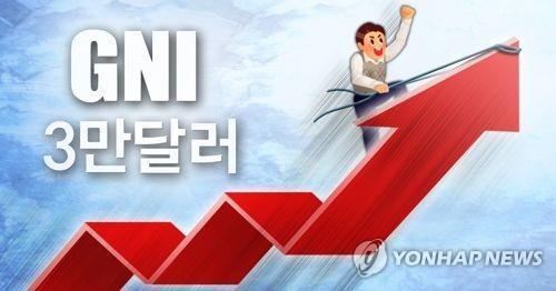 Corea del Sur aumenta su 'ranking' del INB del Banco Mundial en 2017