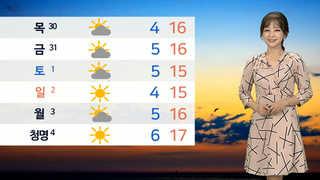 [날씨] 내일도 미세먼지 주의…밤부터 차차 비