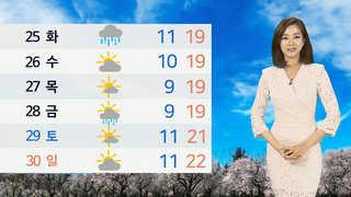 """[날씨] 내일도 완연한 봄…""""공기 깨끗해요"""""""