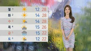 [날씨] 올들어 가장 더워…서울 26도ㆍ대구 31도