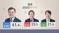 La encuesta de salida señala que Moon gana las elecciones presidenciales con el ..