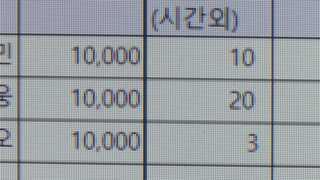 """""""솔직히 기대반 우려반"""" 시급 1만원 도전한 사장님들"""