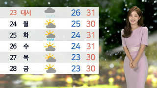 [날씨] 주말 중북부 장맛비…충청이남 찜통더위