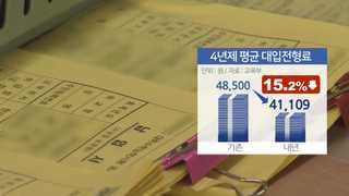 대입전형료 평균 7천400원 ↓…정부 서슬에 시늉만?