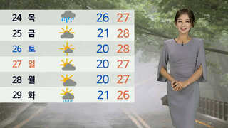 [날씨] 절기 '처서' 중부 많은 비…남부 폭염
