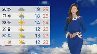 [날씨] 전국 낮더위 계속…큰 일교차ㆍ미세먼지 '주의'