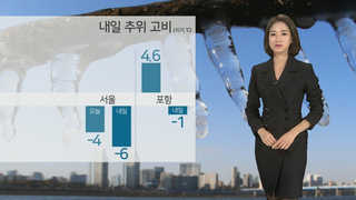[날씨] 전국 맑고 매서운 바람…밤사이 호남서해안 눈