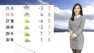 """[날씨] 내일 중부 최고 10㎝ 대설…""""빙판길 주의하세요"""""""
