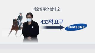 '국정농단' 최순실 재판 이번주 끝…내년초 선고
