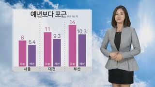 [날씨] 남부ㆍ제주 먼지 나쁨…폐막식 다소 추워