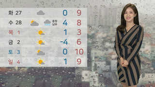 [날씨] 아침 쌀쌀, 한낮 포근…맑고 먼지 '보통'