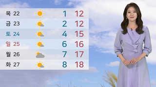 [날씨] 절기 춘분, 낮에도 5도 안팎…내일 새벽까지 눈비